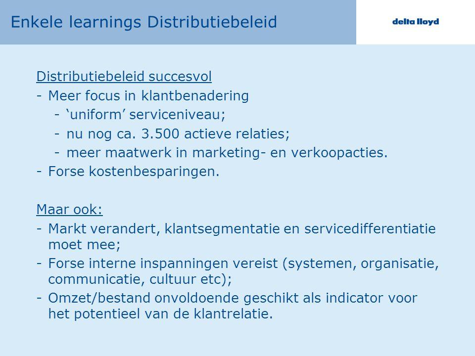 Enkele learnings Distributiebeleid