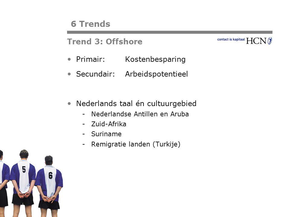 6 Trends Trend 3: Offshore Primair: Kostenbesparing