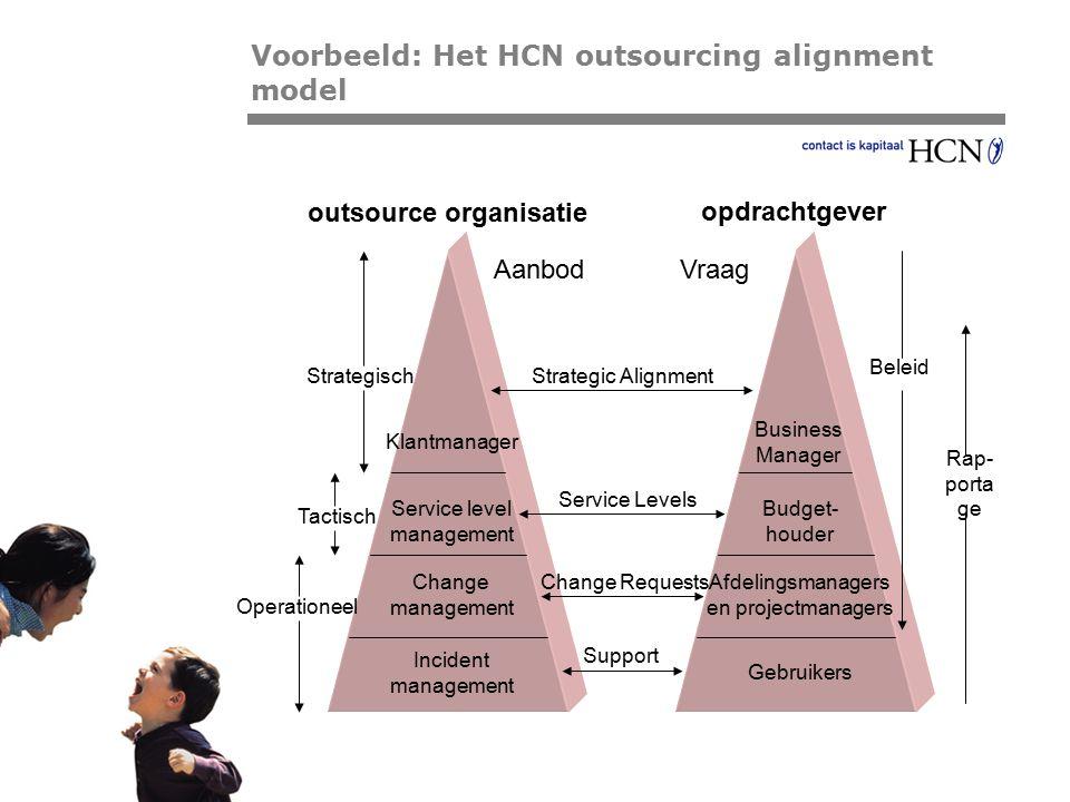 outsource organisatie
