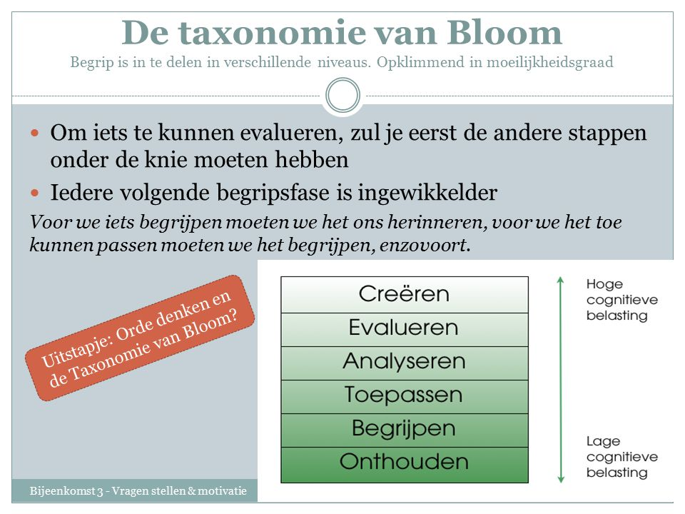 Uitstapje: Orde denken en de Taxonomie van Bloom