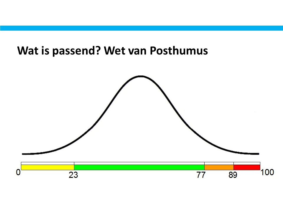 Wat is passend Wet van Posthumus