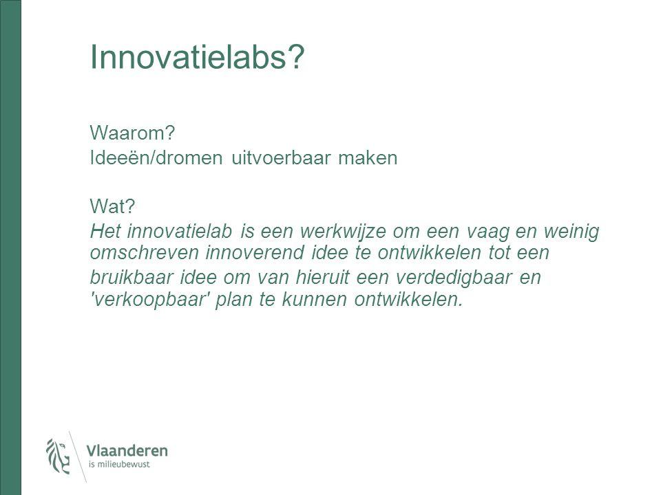 Innovatielabs
