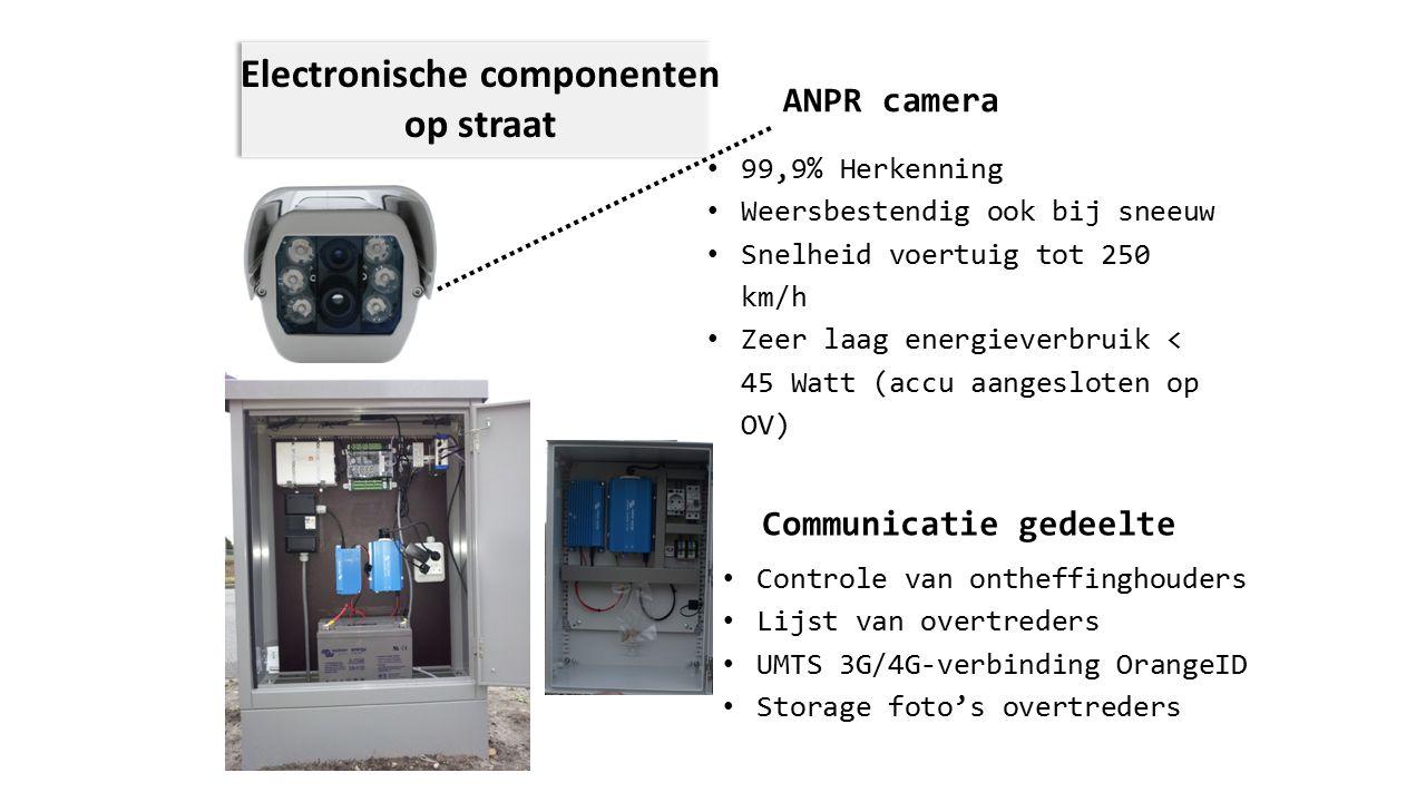 Electronische componenten op straat