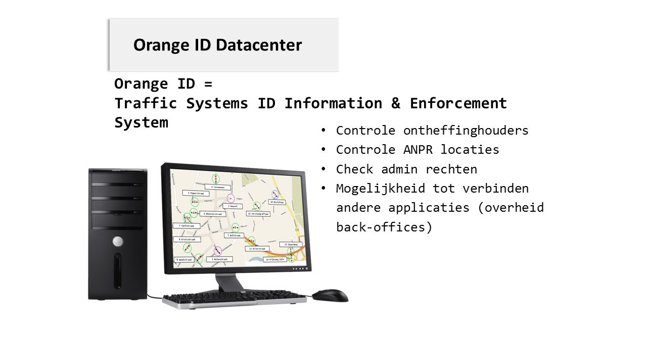 Orange ID Datacenter Orange ID =