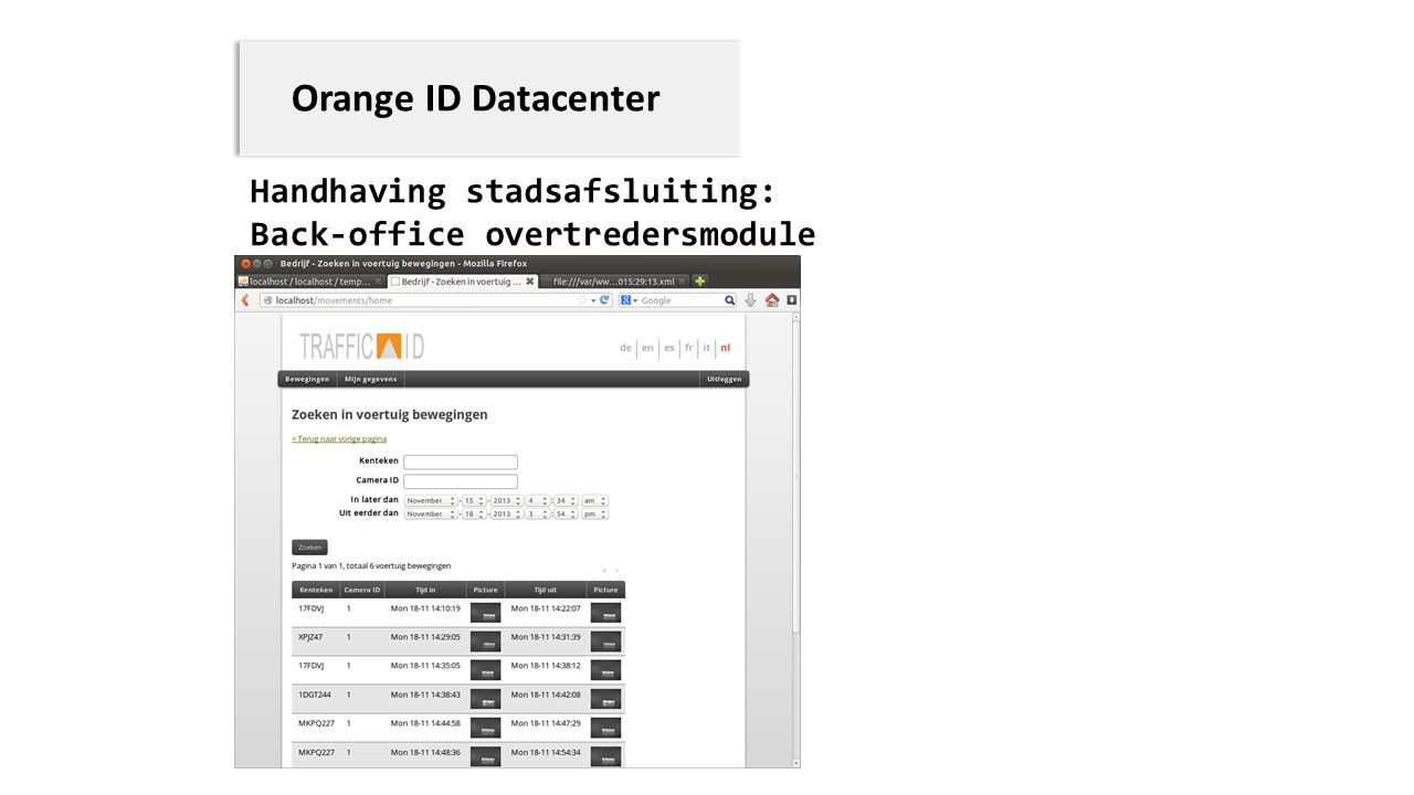 Orange ID Datacenter Handhaving stadsafsluiting: