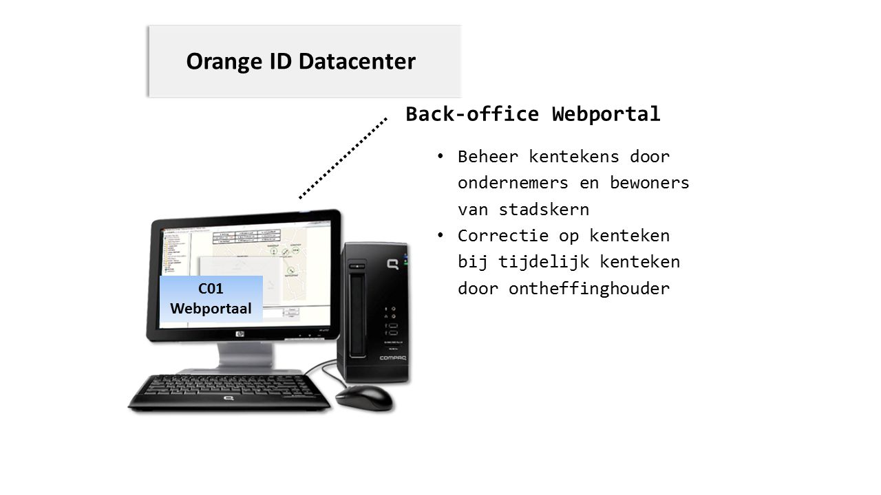 Orange ID Datacenter Back-office Webportal