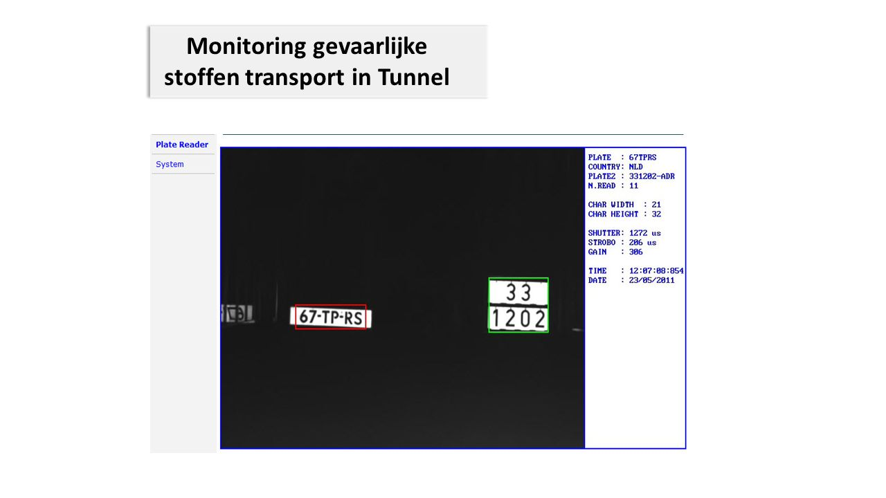 Monitoring gevaarlijke stoffen transport in Tunnel