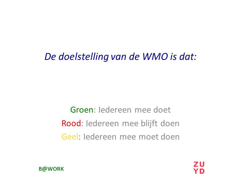 De doelstelling van de WMO is dat: