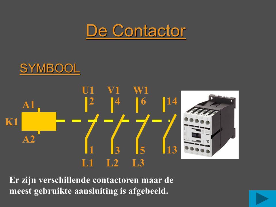 De Contactor SYMBOOL U1 V1 W1 2 4 6 14 A1 K1 A2 1 3 5 13 L1 L2 L3