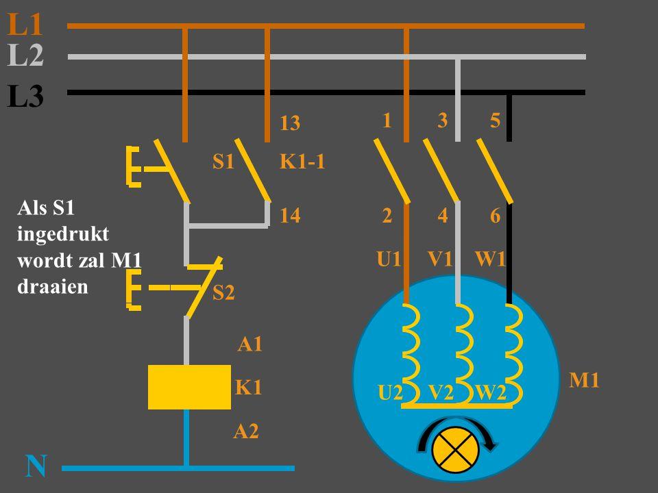 L1 L2 L3 N 13 1 3 5 S1 K1-1 Als S1 ingedrukt wordt zal M1 draaien 14 2