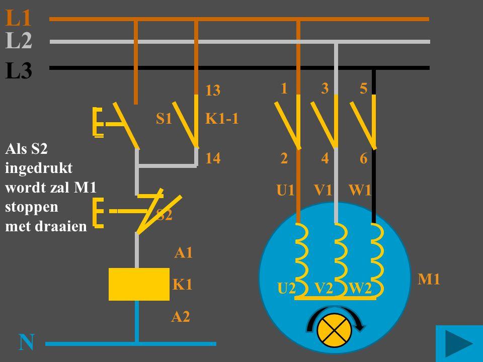 L1 L2. L3. 13. 1. 3. 5. S1. K1-1. Als S2 ingedrukt wordt zal M1 stoppen met draaien. 14.