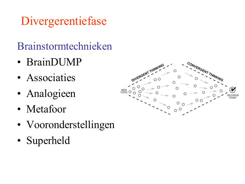 Divergerentiefase Brainstormtechnieken BrainDUMP Associaties