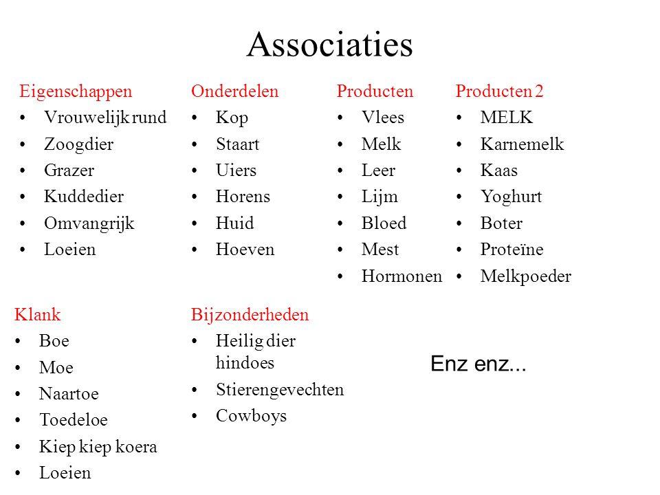 Associaties Enz enz... Eigenschappen Vrouwelijk rund Zoogdier Grazer