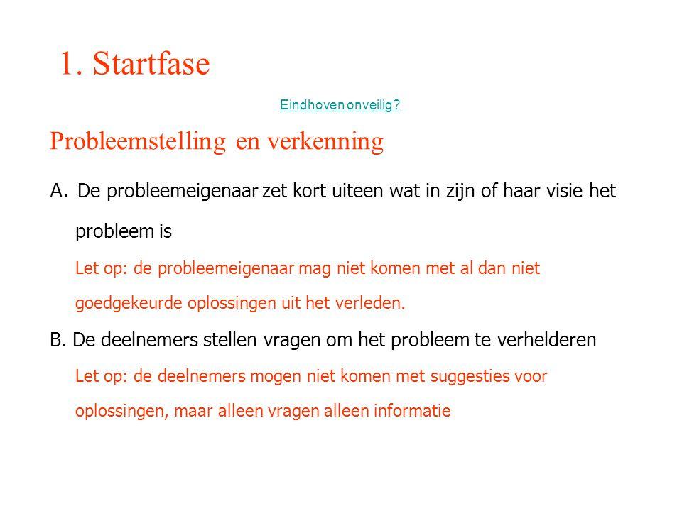 1. Startfase Probleemstelling en verkenning