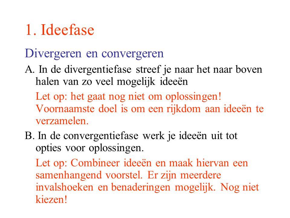 1. Ideefase Divergeren en convergeren