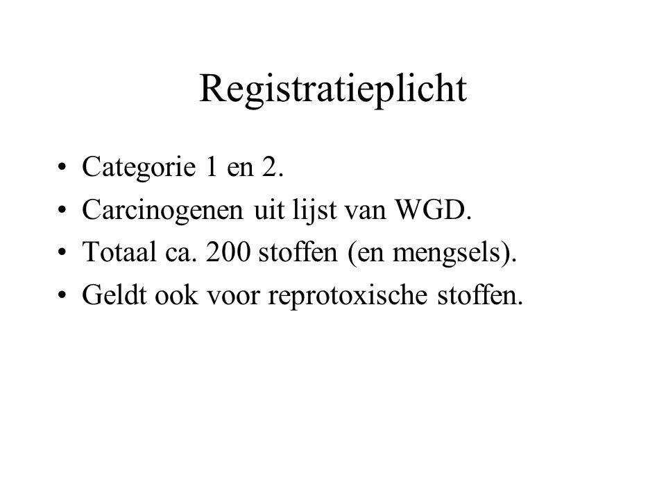 Registratieplicht Categorie 1 en 2. Carcinogenen uit lijst van WGD.