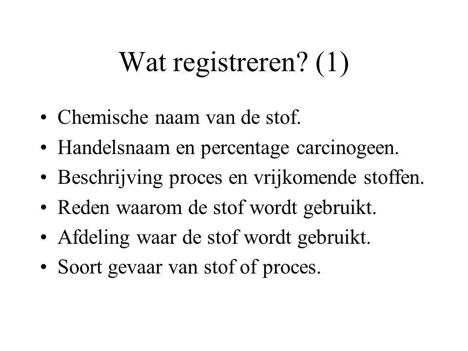 Wat registreren (1) Chemische naam van de stof.
