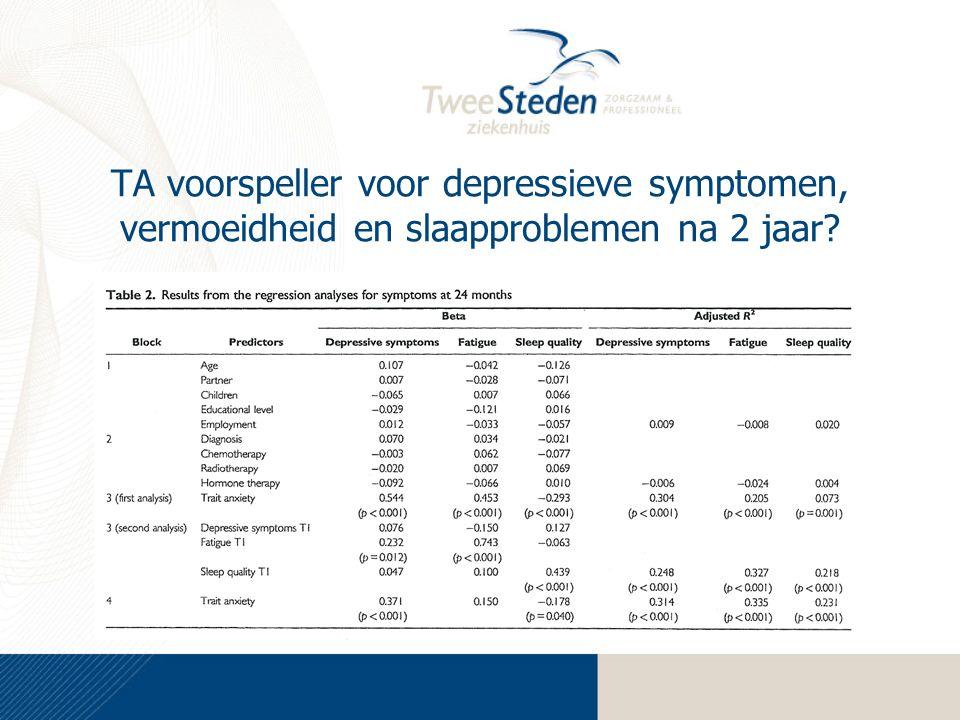 TA voorspeller voor depressieve symptomen, vermoeidheid en slaapproblemen na 2 jaar