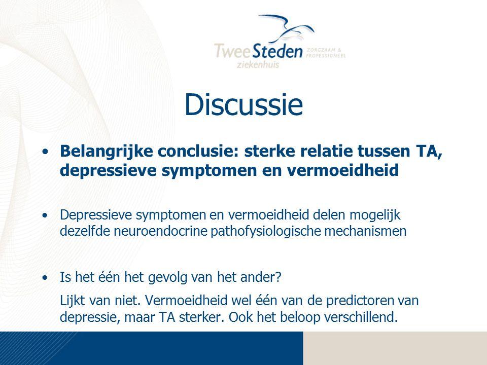 Discussie Belangrijke conclusie: sterke relatie tussen TA, depressieve symptomen en vermoeidheid.