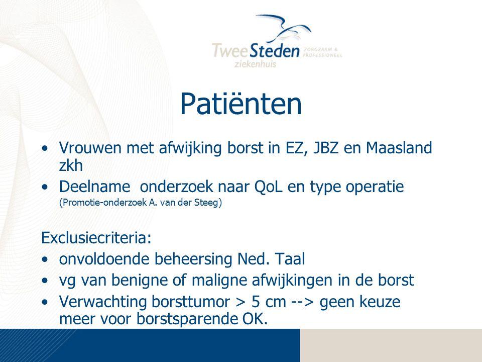 Patiënten Vrouwen met afwijking borst in EZ, JBZ en Maasland zkh