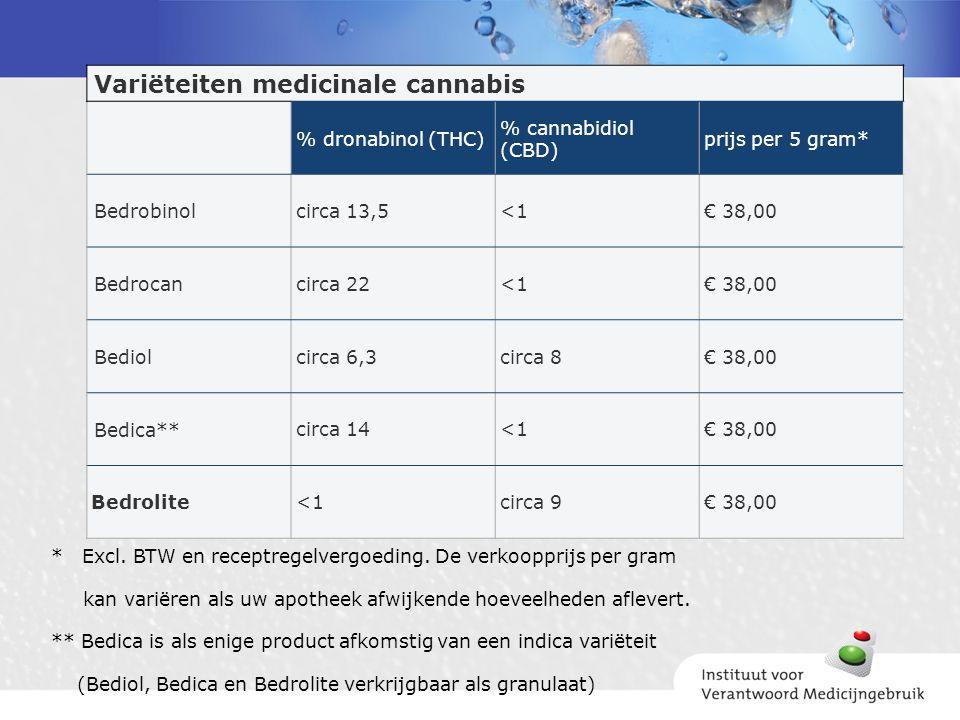 Variëteiten medicinale cannabis