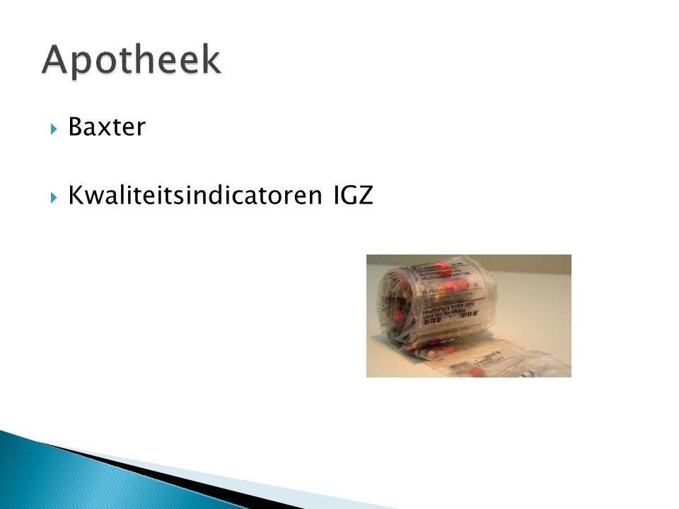 Apotheek Baxter Kwaliteitsindicatoren IGZ