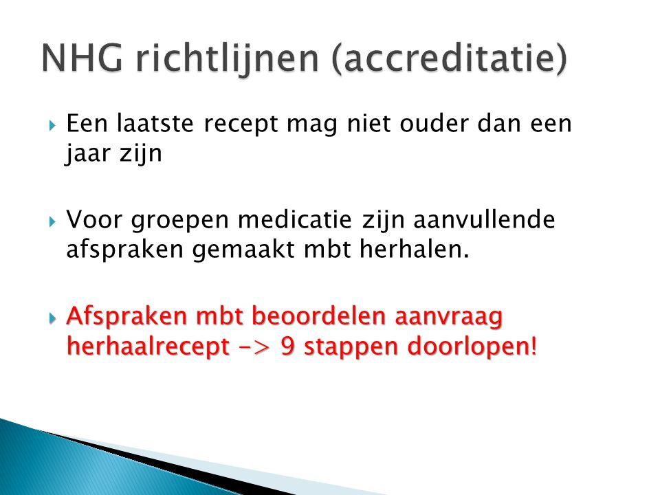 NHG richtlijnen (accreditatie)