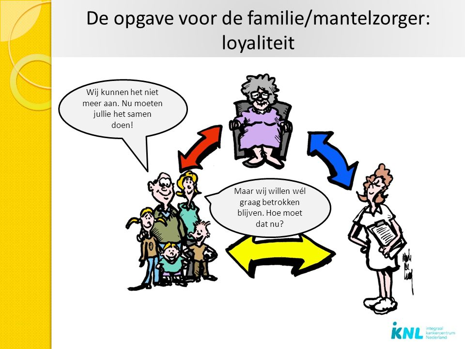 De opgave voor de familie/mantelzorger: loyaliteit