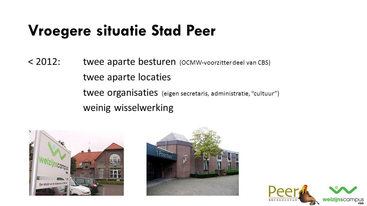 Vroegere situatie Stad Peer