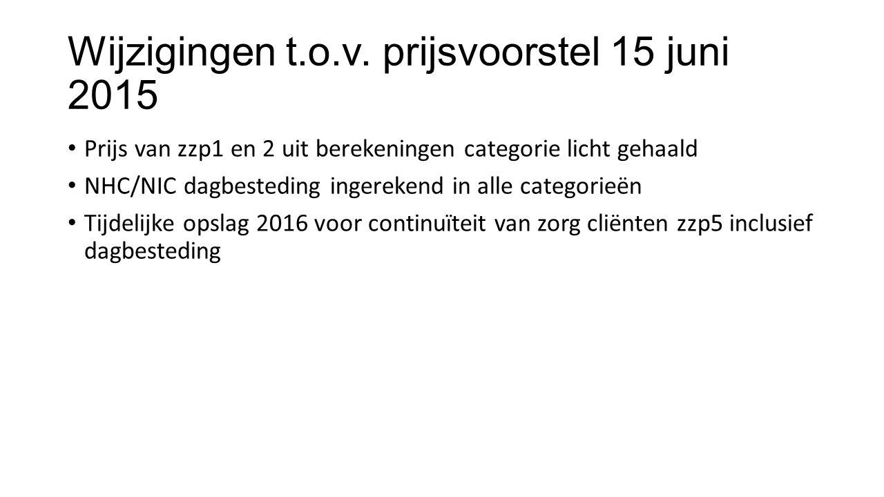 Wijzigingen t.o.v. prijsvoorstel 15 juni 2015