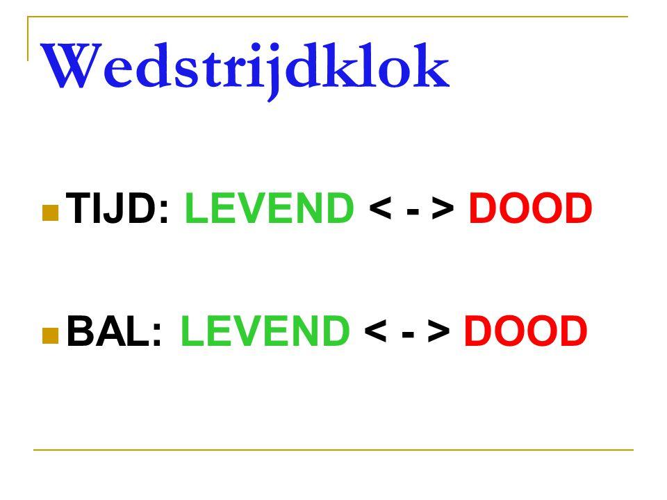 Wedstrijdklok TIJD: LEVEND < - > DOOD