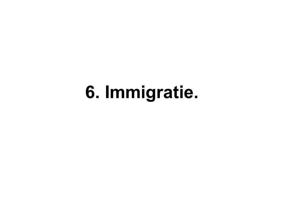 6. Immigratie.