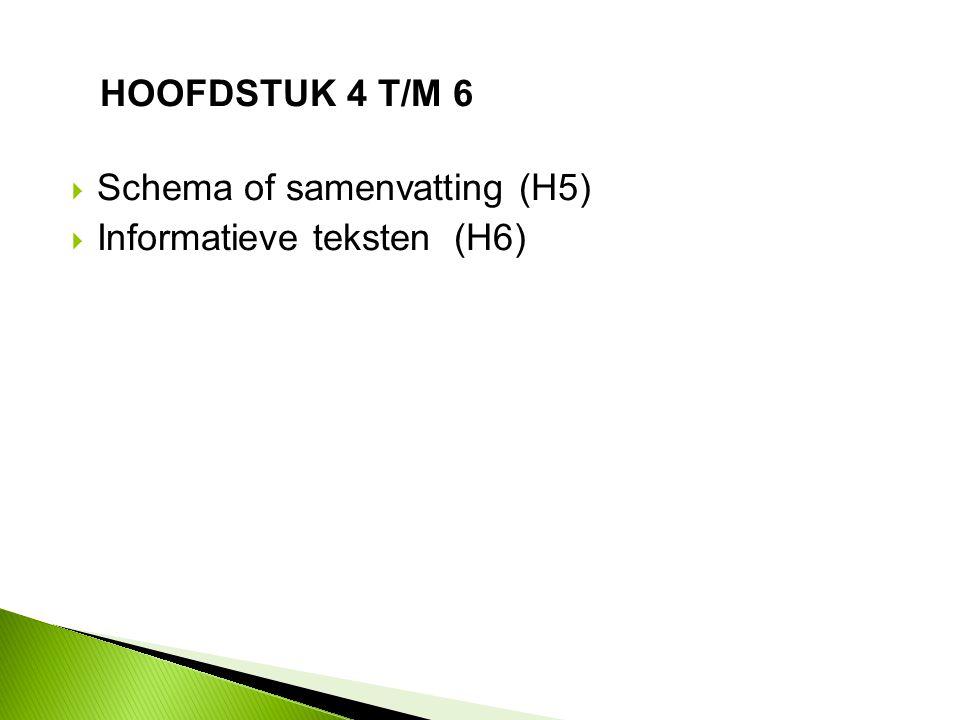 Schema of samenvatting (H5) Informatieve teksten (H6)