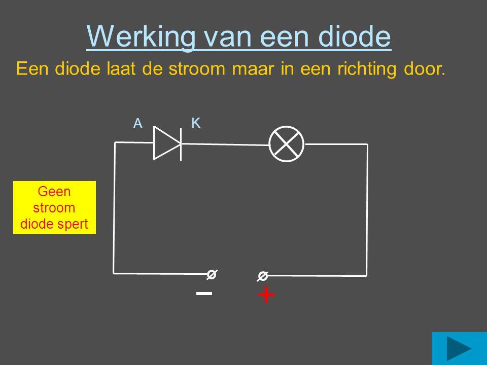 Geen stroom diode spert