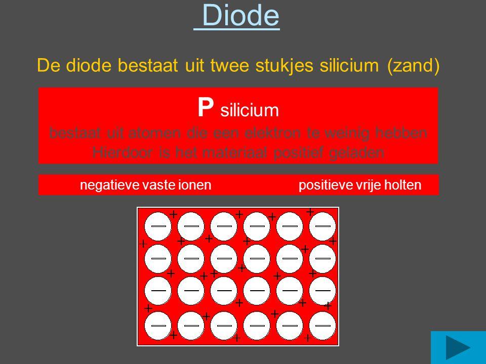 Diode P silicium De diode bestaat uit twee stukjes silicium (zand)