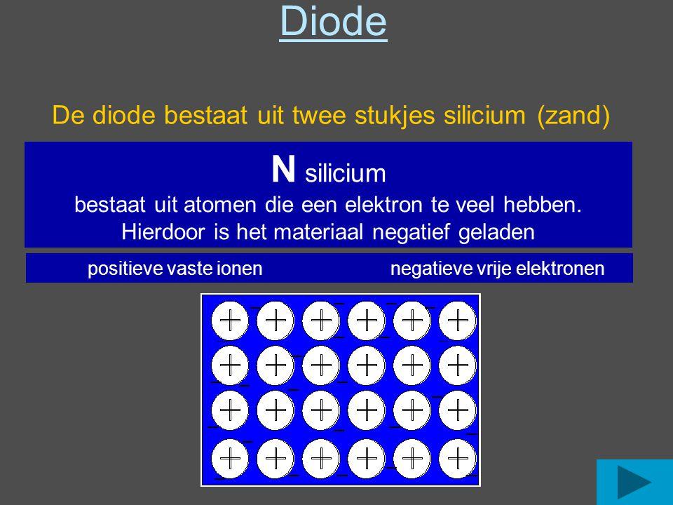 Diode N P N silicium De diode bestaat uit twee stukjes silicium (zand)