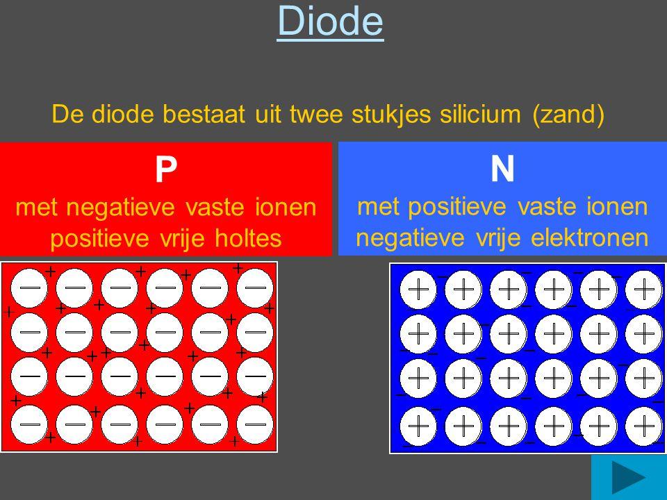 Diode N P P N De diode bestaat uit twee stukjes silicium (zand)