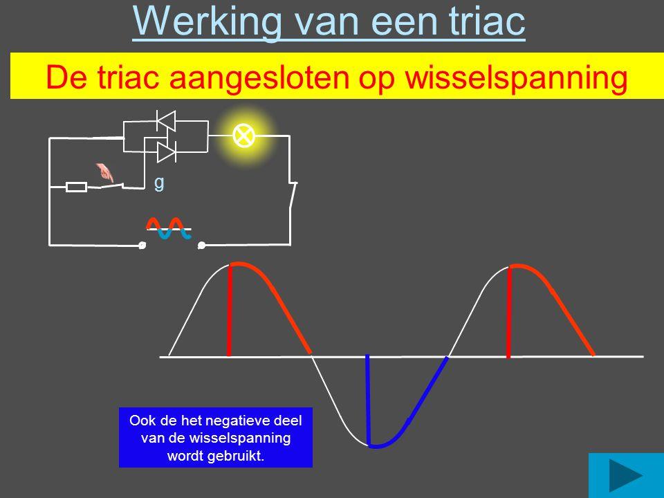 Werking van een triac De triac aangesloten op wisselspanning g