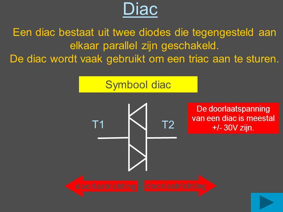 Diac Een diac bestaat uit twee diodes die tegengesteld aan elkaar parallel zijn geschakeld. De diac wordt vaak gebruikt om een triac aan te sturen.