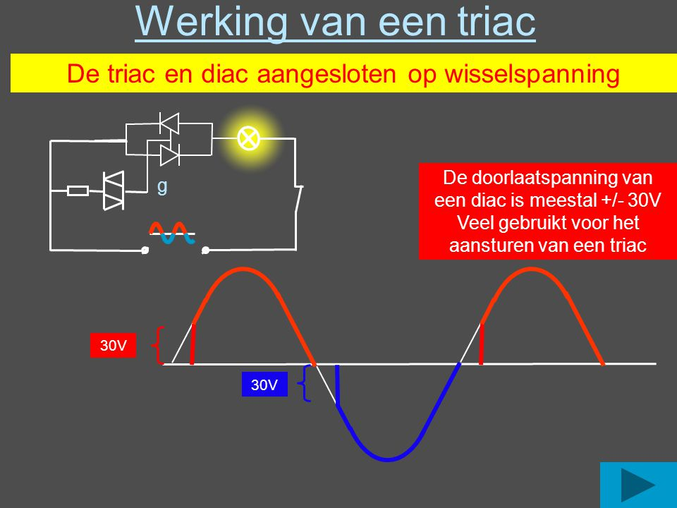 Werking van een triac De triac en diac aangesloten op wisselspanning