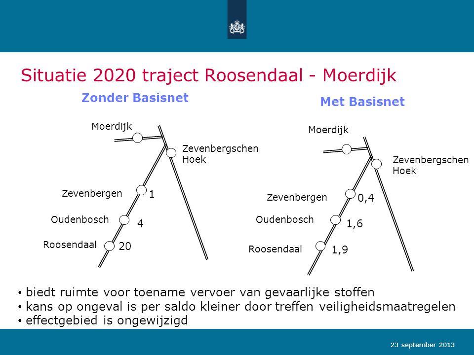 Situatie 2020 traject Roosendaal - Moerdijk