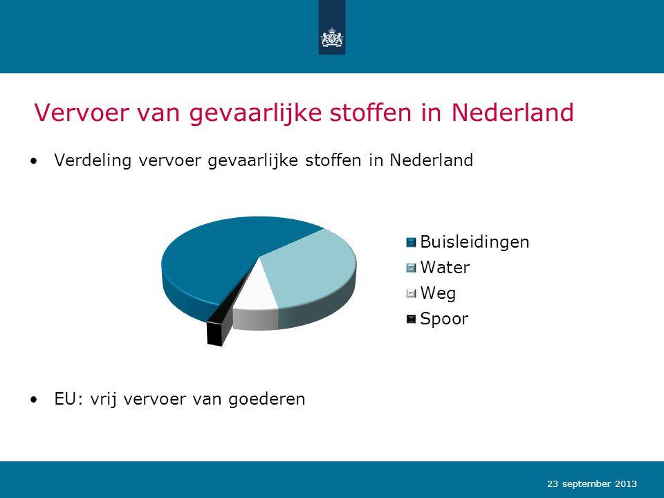 Vervoer van gevaarlijke stoffen in Nederland