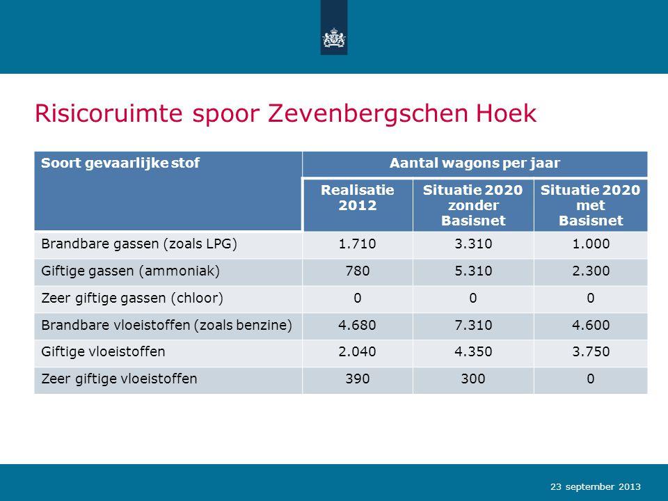 Risicoruimte spoor Zevenbergschen Hoek