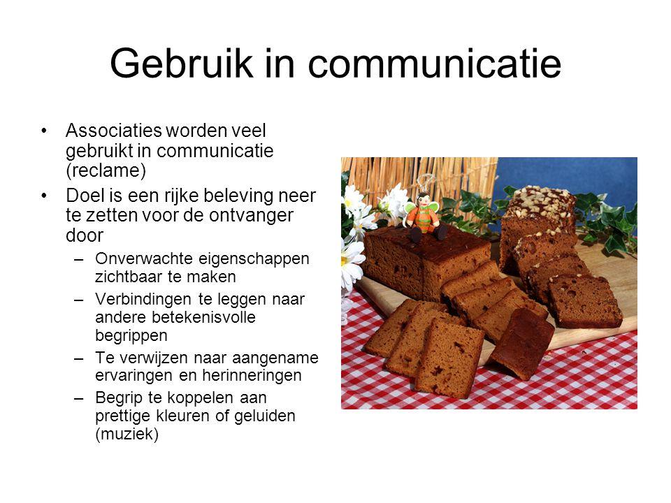 Gebruik in communicatie