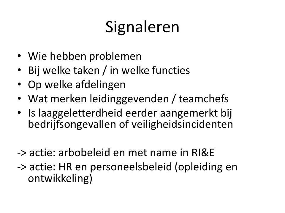 Signaleren Wie hebben problemen Bij welke taken / in welke functies