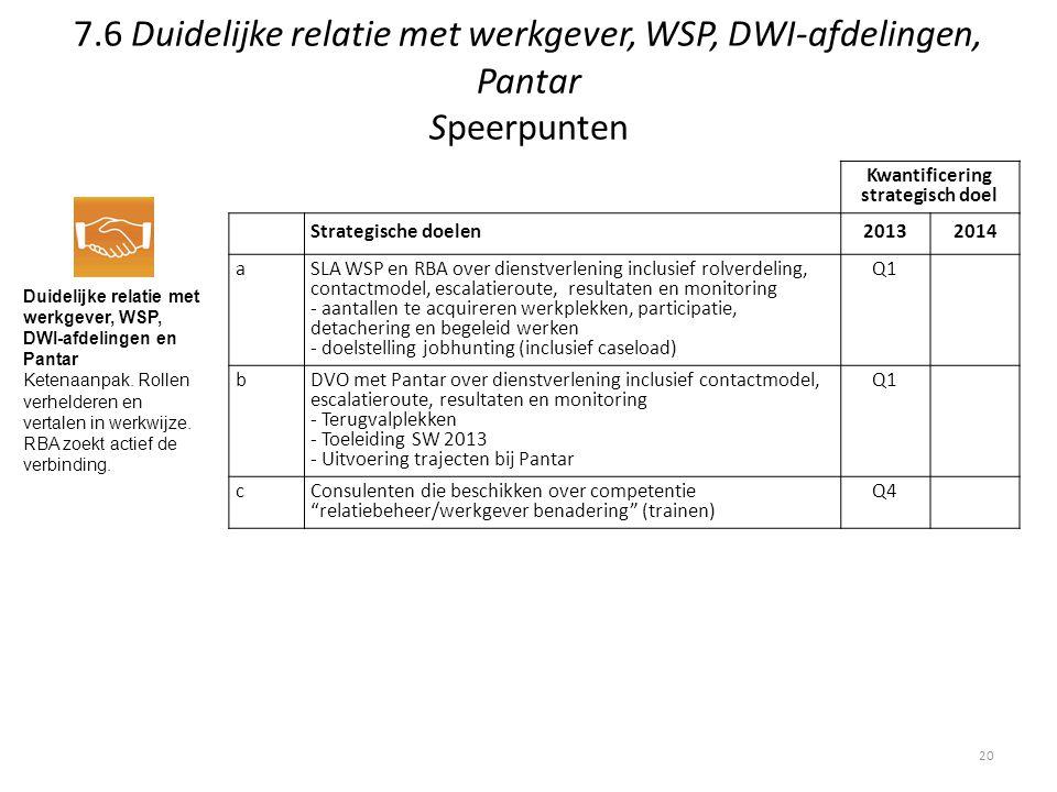 7.6 Duidelijke relatie met werkgever, WSP, DWI-afdelingen, Pantar Speerpunten