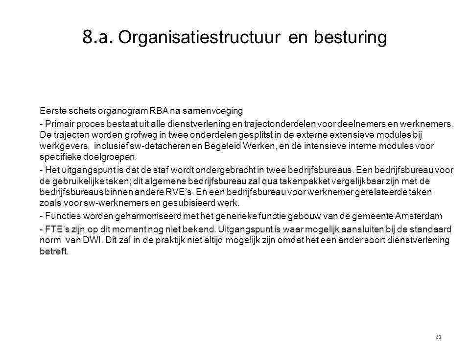 8.a. Organisatiestructuur en besturing