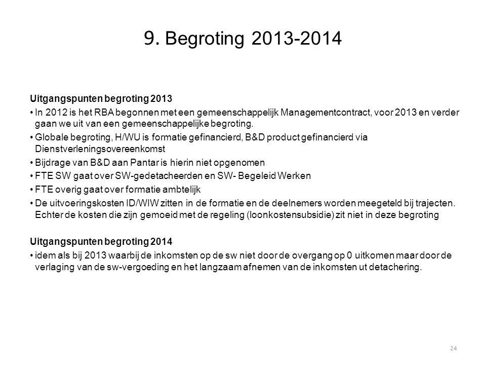 9. Begroting 2013-2014 Uitgangspunten begroting 2013