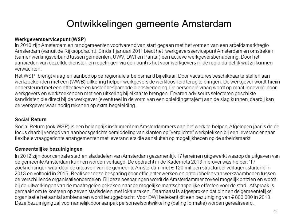 Ontwikkelingen gemeente Amsterdam