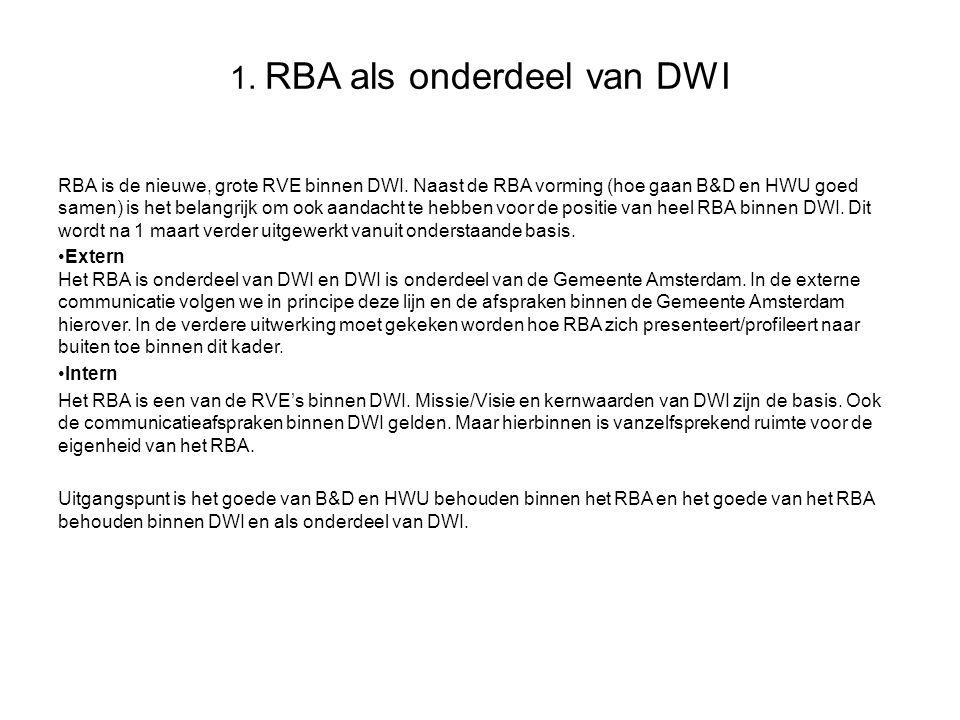 1. RBA als onderdeel van DWI
